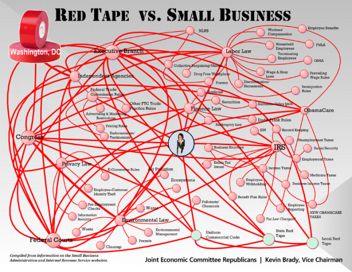 """Red tape"" has done more to kill off parks than it has to make them safer!"